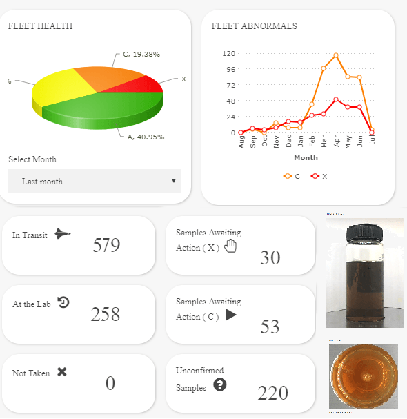 LubeWear.com - The Analysis Portal of Tomorrow For The Machinery of Today.